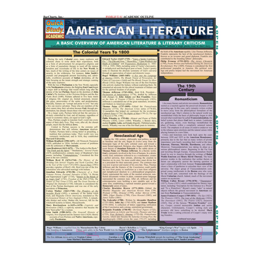 Image For BAR CHART AMERICAN LITERATURE