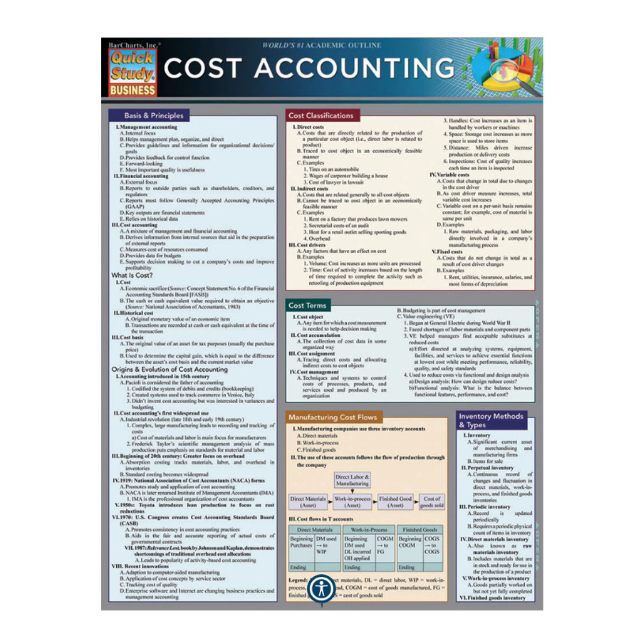 Image For BAR CHART COST ACCOUNTING