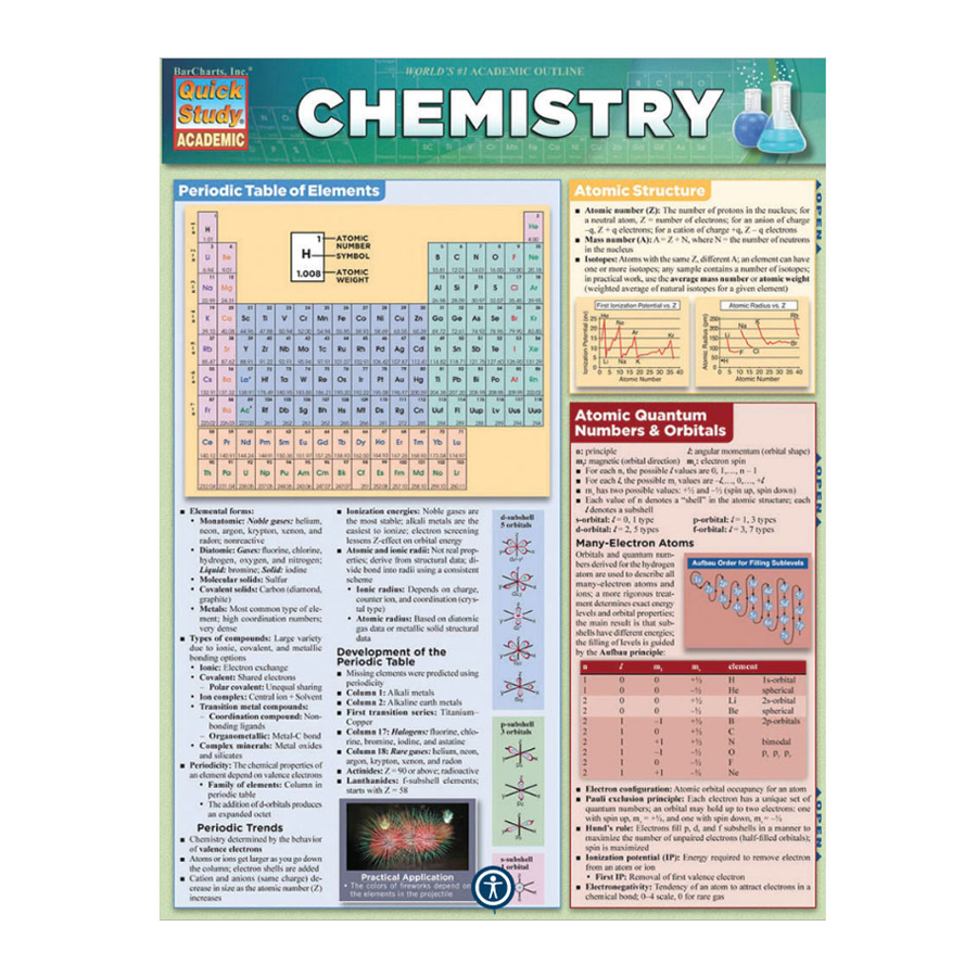 Image For BAR CHART CHEMISTRY - EXP